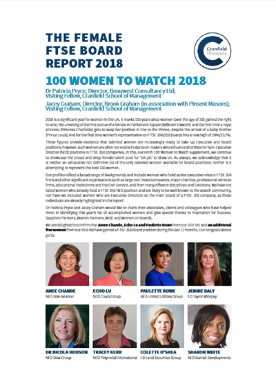 100Womentowatch