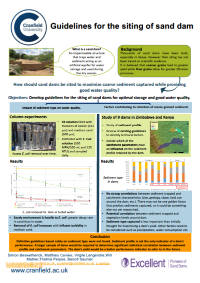 Guidelines for the siting of sand dams poster
