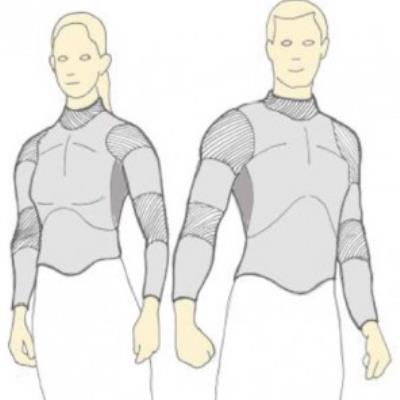 DUTE body armour diagram